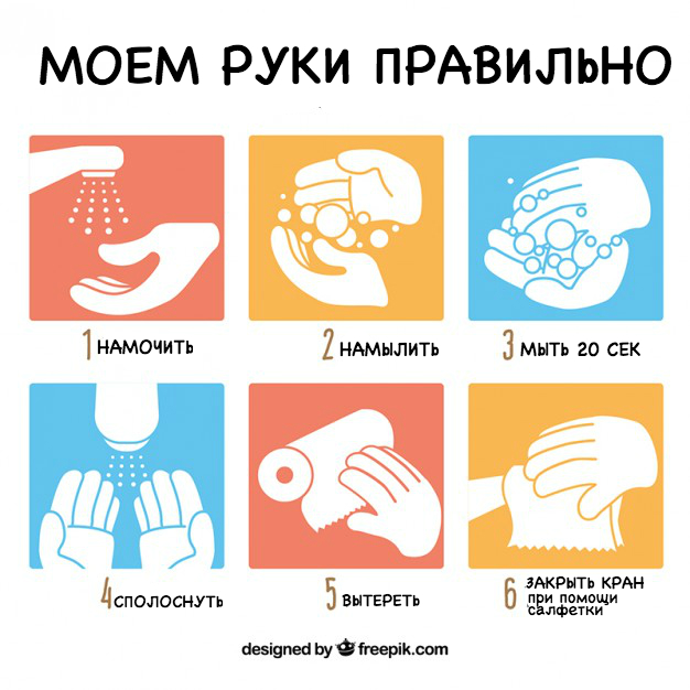 We explain to children why it is important to wash hands correctly - image №1