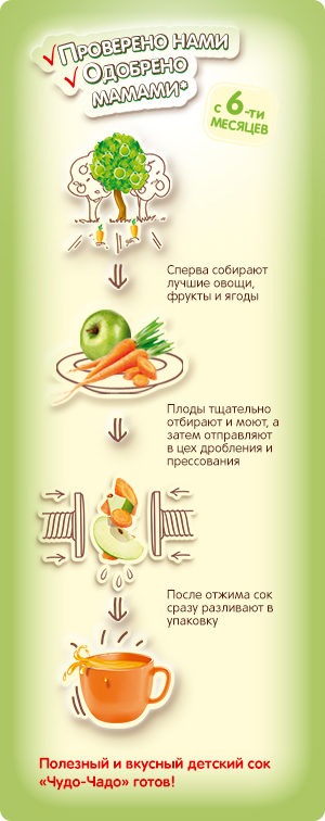 http://chudo-chado.ua/rus/products/direct_extraction/